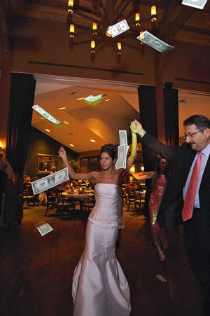 Milwaukee Wedding Costs