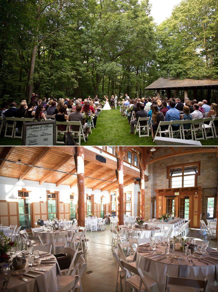 Best Wedding Venues in Milwaukee